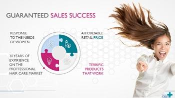 Prezentacja firmowa PowerPoint - branża beauty wykres