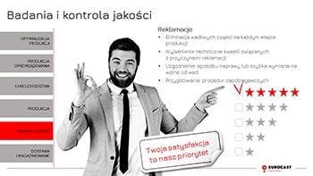 Profesjonalna prezentacja biznesowa firmy przykład slajdu